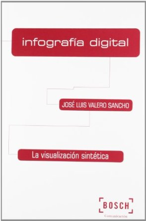 INFOGRAFÍA DIGITAL